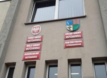 Polsko-czeskie projekty w Krzyżanowicach