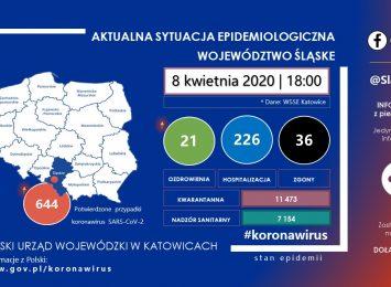 Śląsk: 3 ofiary śmiertelne COVID-19